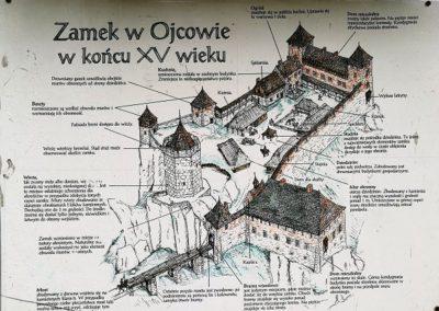 Zamek w Ojcowie 6